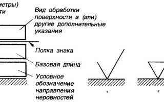Как читать строительные чертежи
