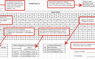Как составить график работы сторожа