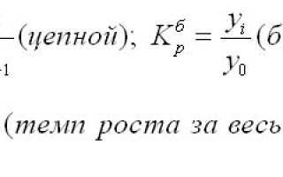 Как рассчитать динамику показателей